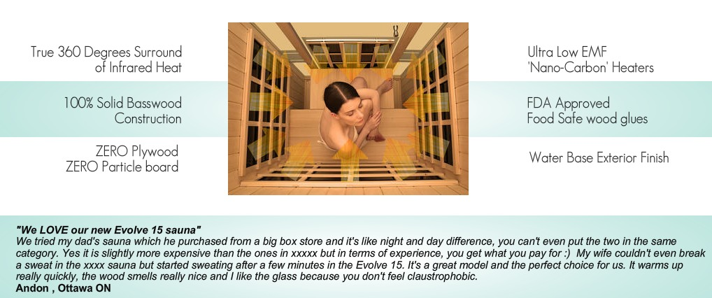 360-degrees-infrared-heat