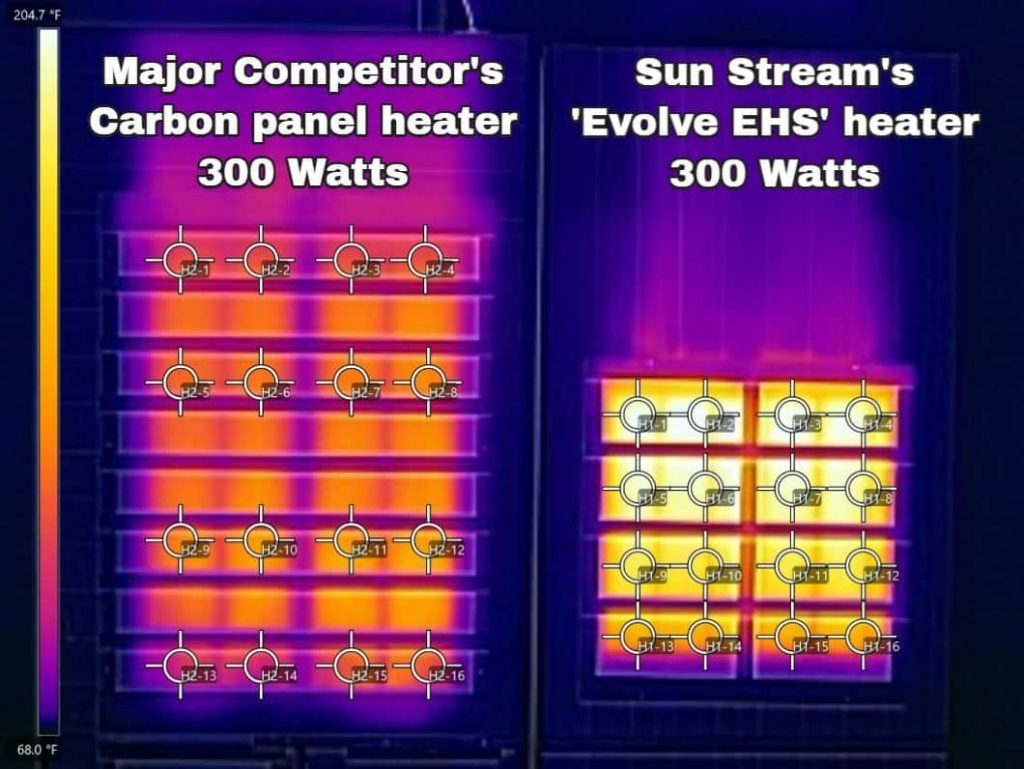 Competitor vs Sun Stream Heaters